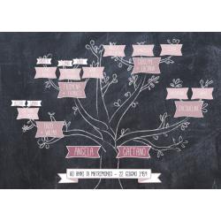 affiche arbre généalogique